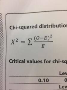 chi formula
